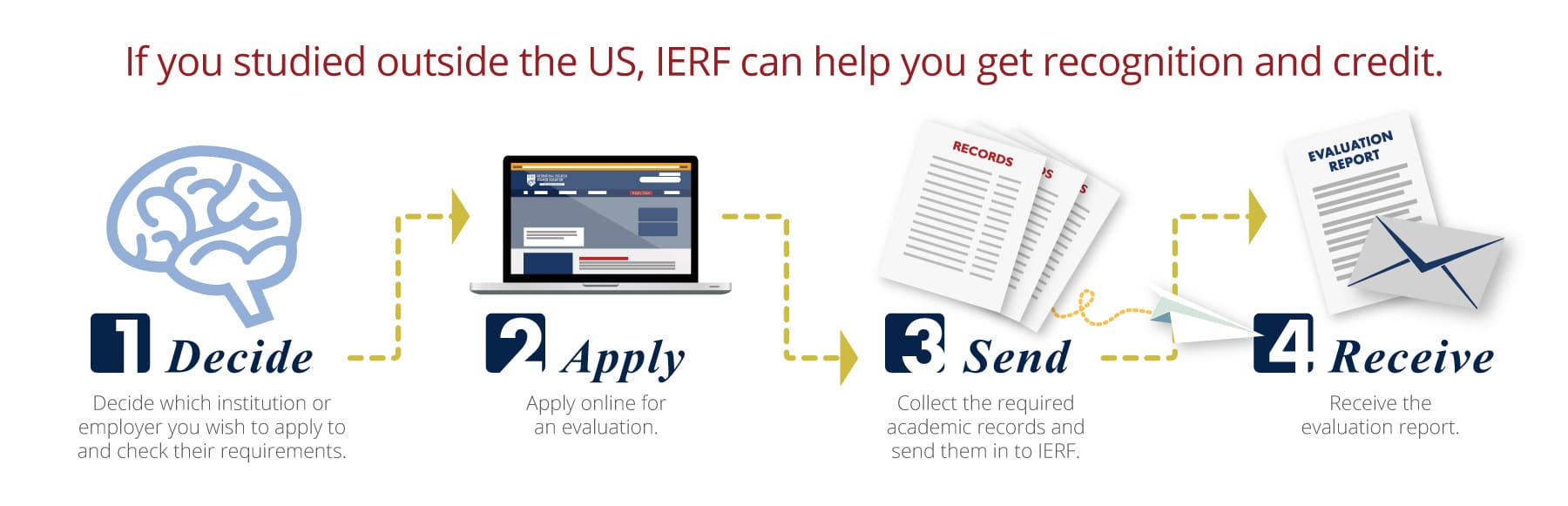 If you studied outside the US, IERF can help you get recognition and credit. Apply Now.